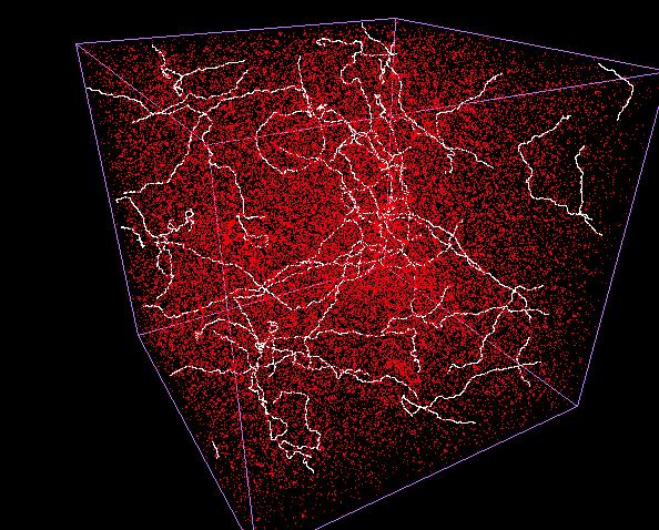 Resultado de imagen de las GUT y teorías de supersimetría las que predicen la de cuerdas